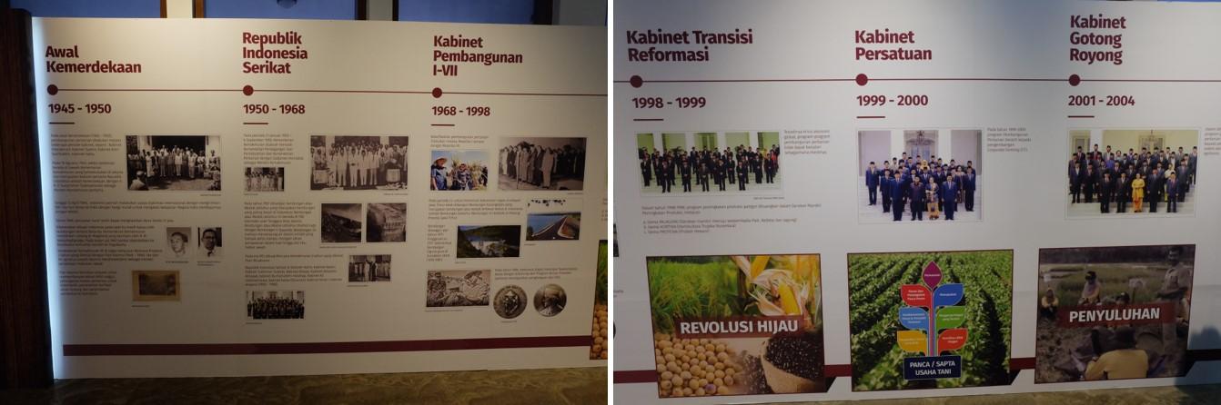 museum_pertanian_kebijakan