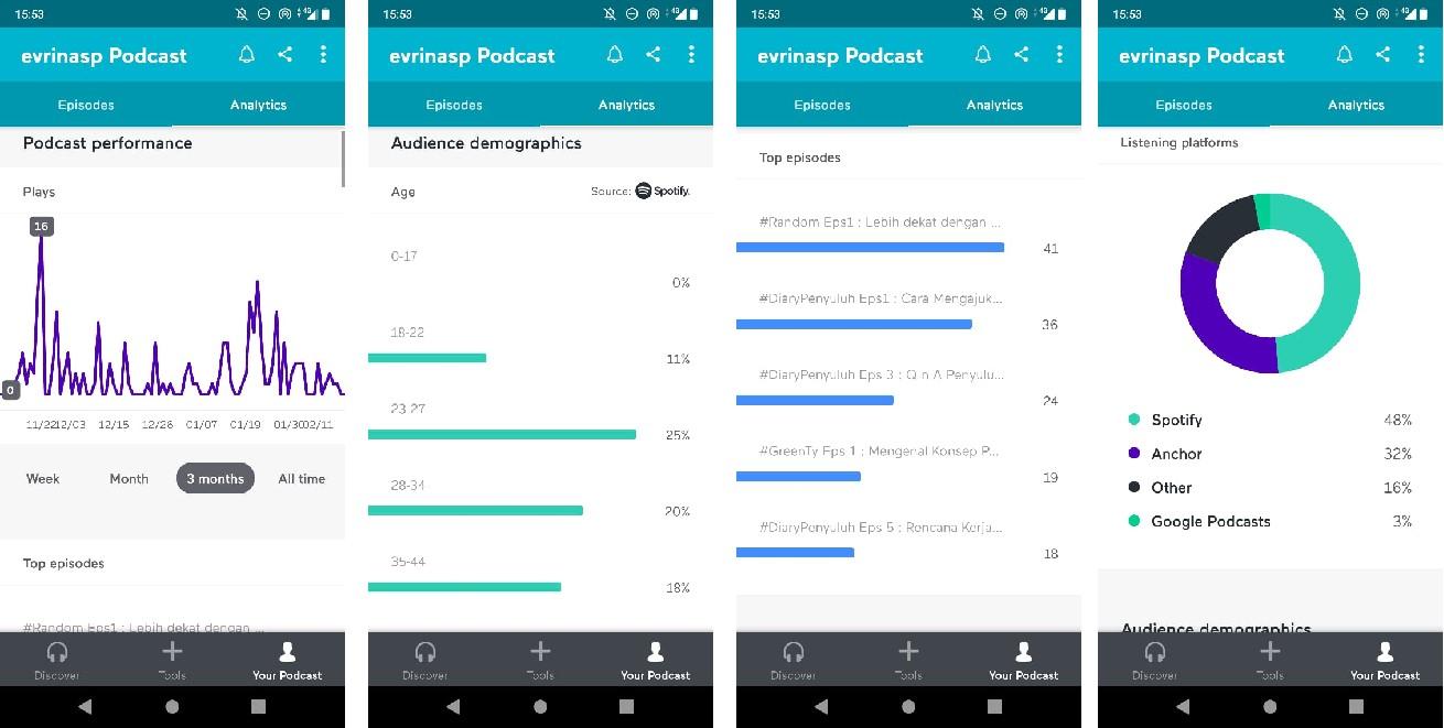 membuat-podcast-melalui-smartphone-performance